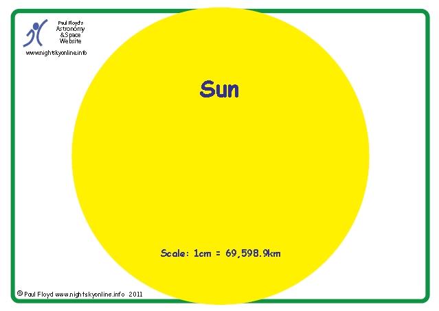 Sun Earth Moon Model For Kids Earth Moon Sun Interactive