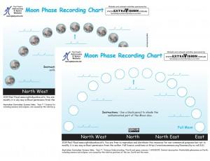 Moon_phase_recording_charts_overlap_image