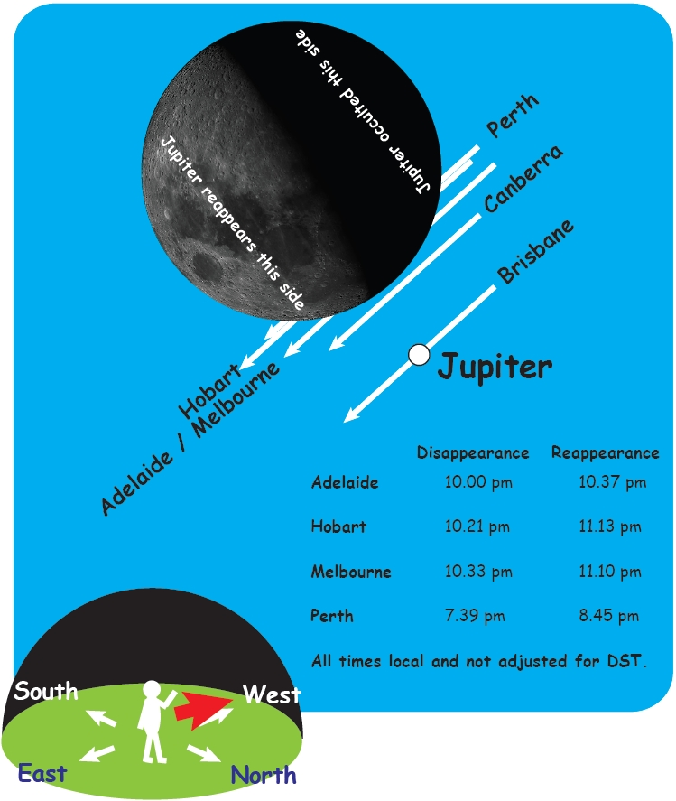 Moon occults Jupiter as seen from Southern Australia this