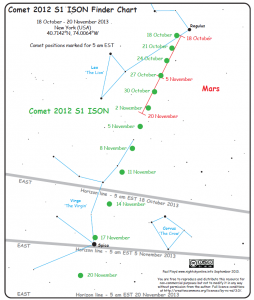 Comet 2012 S1 ISON Northern Hemisphere Free Finder Chart for 18 October - 20 November 2013. Chart prepared for New York City, USA.