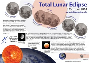 8 October 2014 Total Lunar Eclipse fact sheet. Download the PDF version by clicking the below link.