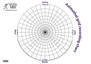 Azimuthal grid recording chart. Download the Adobe Acrobat version via the below link.