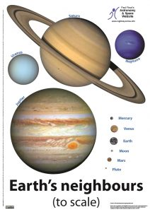 image_earths_neighbours_to_scale_a3_poster_paul_floyd_www_nightskyonline_info