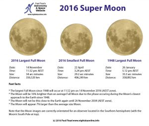Click the image to see a full size version. (c) 2016 Paul Floyd www.nightskyonline.info