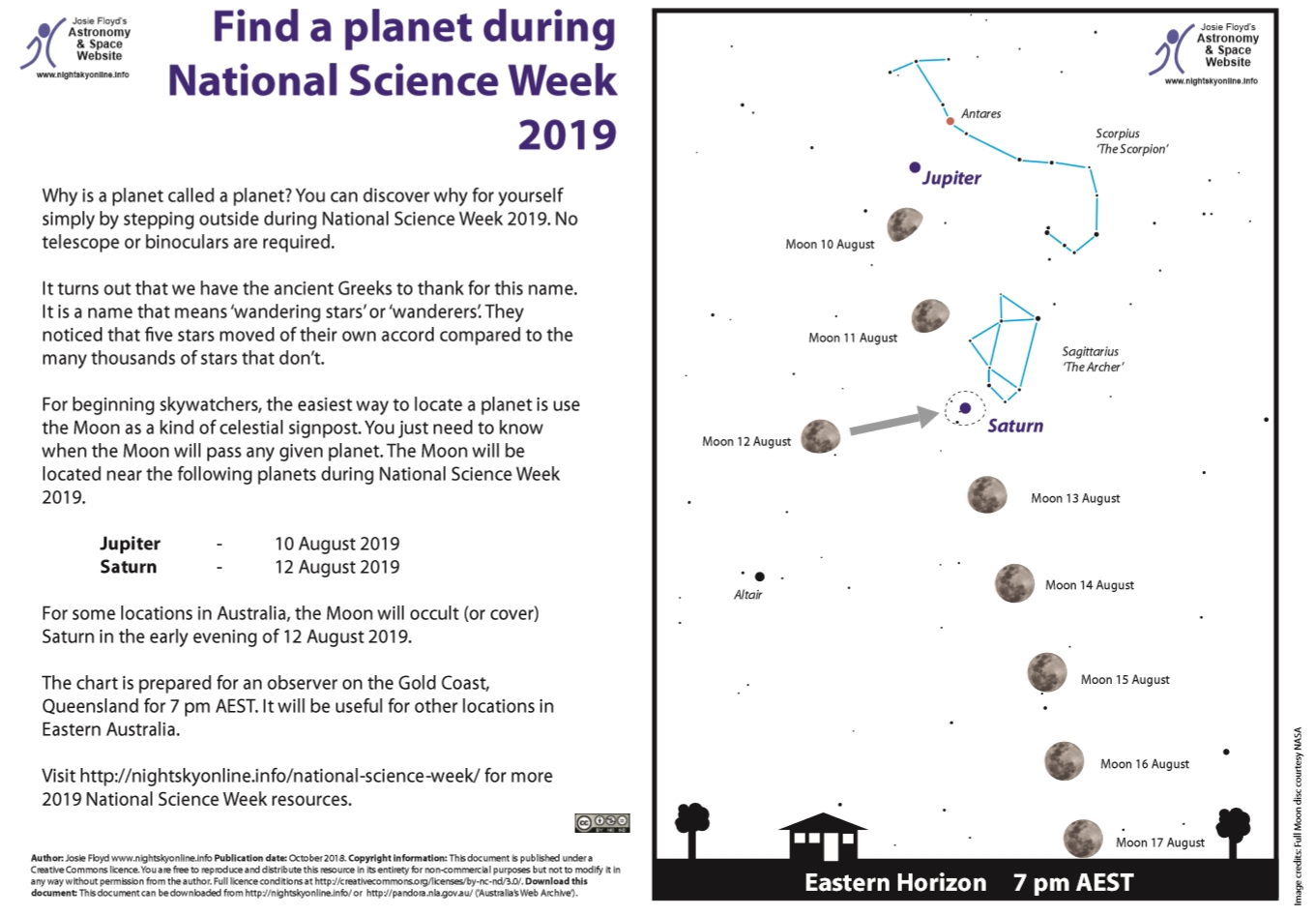 August 2019 – Where to look for the planets : Nightskyonline